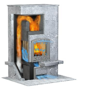 The Alliance For Green Heat Masonry Stoves